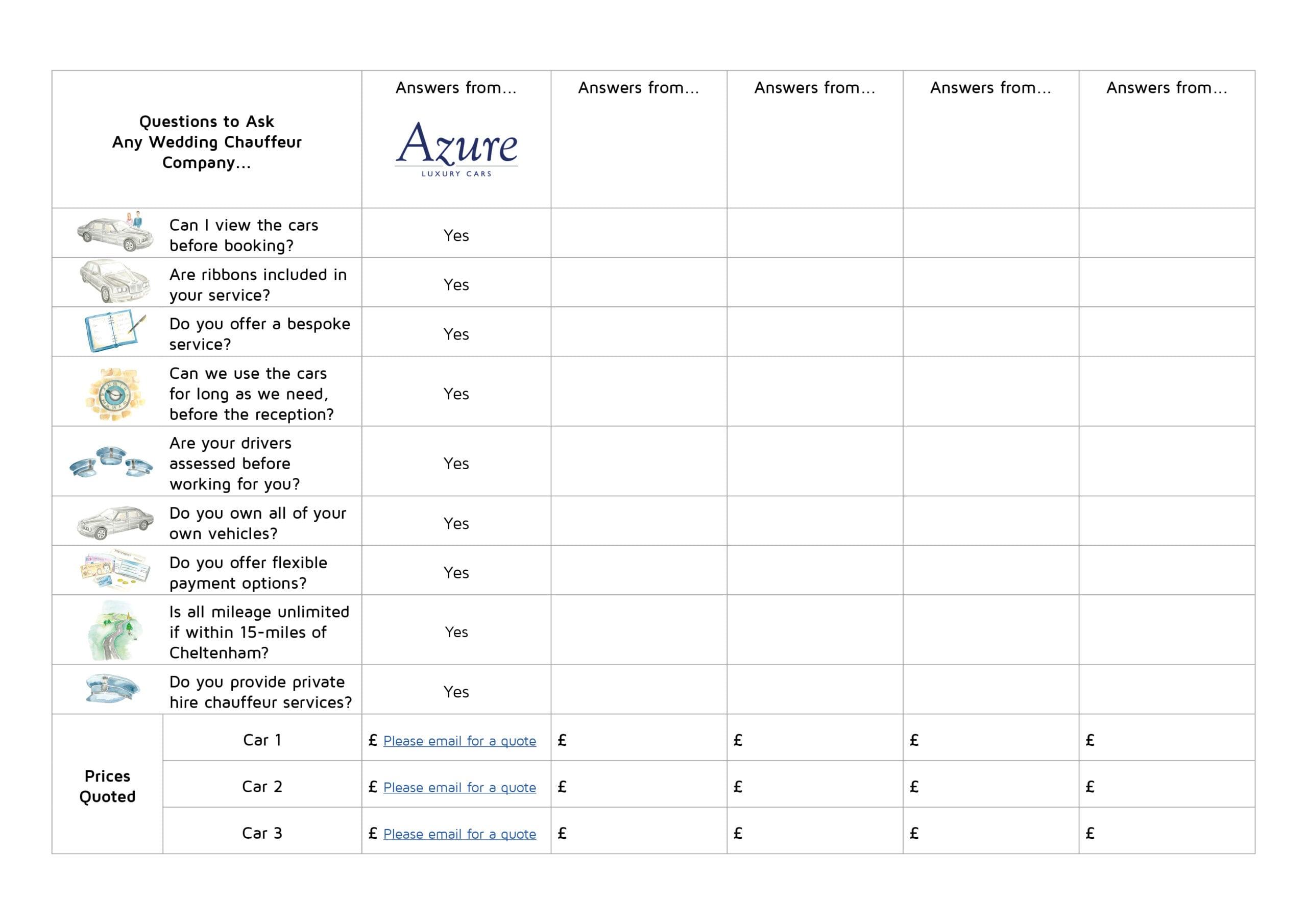 Car Company Comparison Table